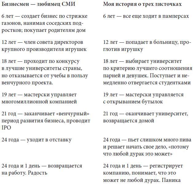 http://lib.rus.ec/i/10/300110/i_001.png