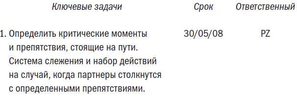 http://lib.rus.ec/i/10/300110/i_005.png