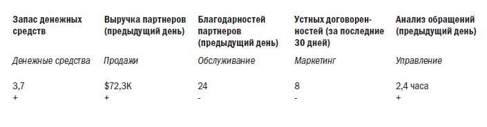 http://lib.rus.ec/i/10/300110/i_007.png
